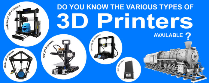 3D Printers Technology
