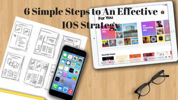 6 simple tests to an effective Ios Strategy
