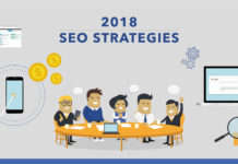 SEO Strategies AI